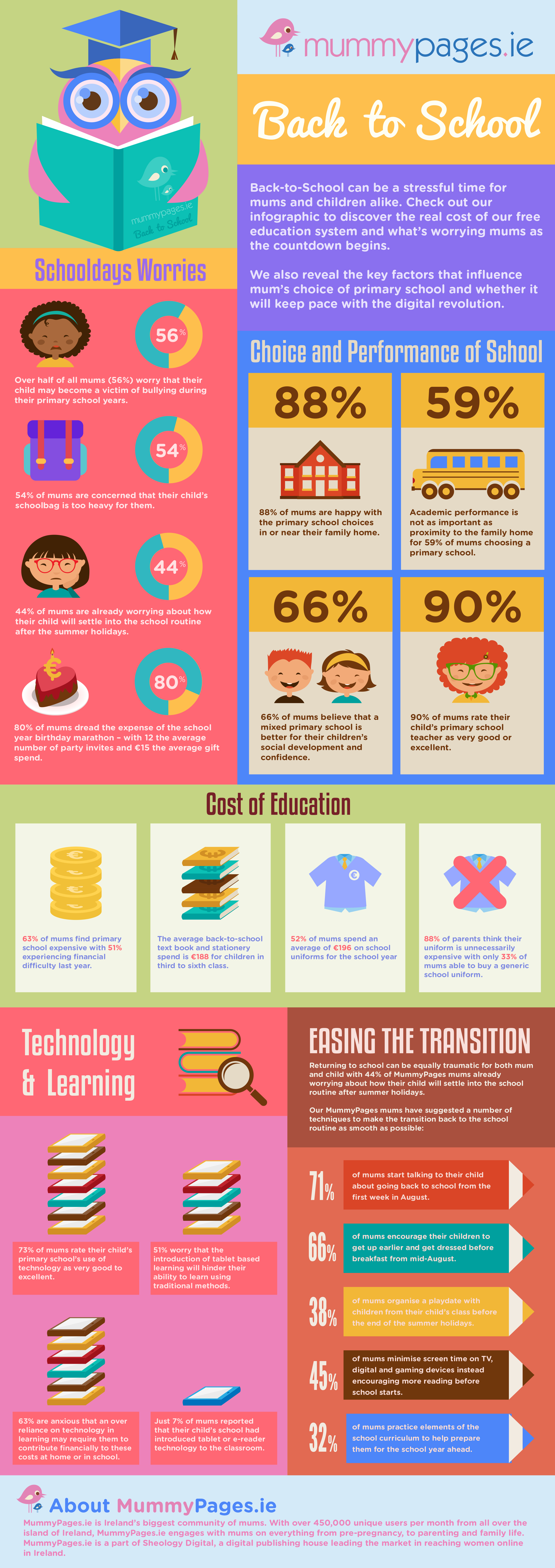 infographicslong